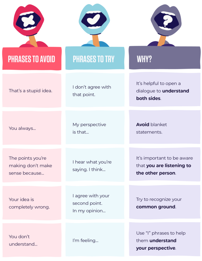 graphic that shows how to disagree with other people respectfully