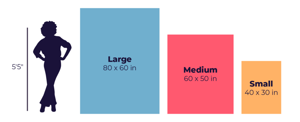 graphic that compares common throw blanket sizes